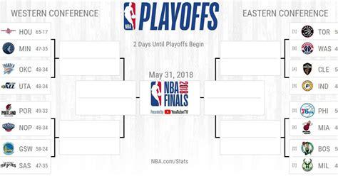 NBA Playoffs 2018 Bracket, Schedule, Dates, Times, Games ...