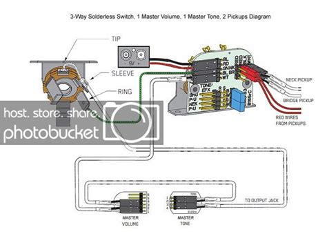 Thoughts About Solderless Pickups Page Fender