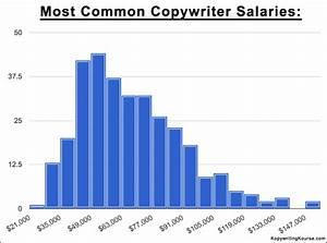 Salary Grade Chart Copywriter Salary Range Entry Level To Successful Freelancer