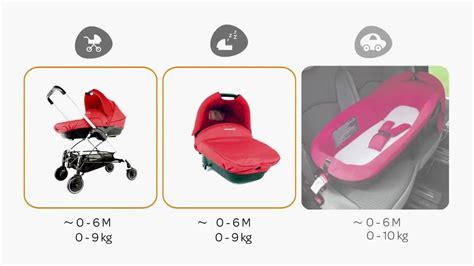 siege auto bebe confort groupe 0 siège auto groupe 0 nacelle compact de bebe confort