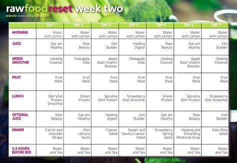 21 Day Vegan Cleanse Weight Loss WeightLossLook