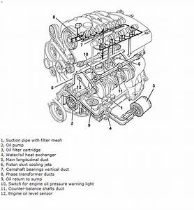 Alfa Romeo 147 Manual  Download This Workshop Repair Manual