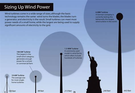 wind turbine energy maglev images gallery  excluss