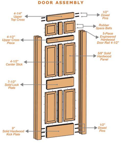 door frame names  door frame parts