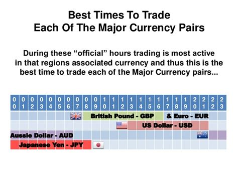 currency trading hours forex market hours