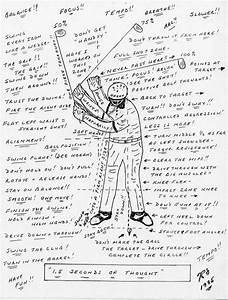 The Golf Swing Is Really Simple As Seen In The Diagram