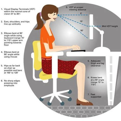 25 best images about ergonomics on offices