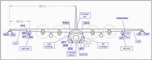 Plows C130 External Instrument Configuration