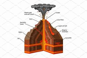 Vector Infographic Illustration  Cross Section Of Volcano