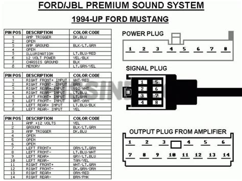 2004 Ford Mustang Radio Wiring by 2001 2004 Mustang Factory Radio Diagram To Upgrade Stereo