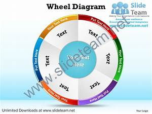 Wheel Diagram Ppt Slides Presentation Diagrams Templates