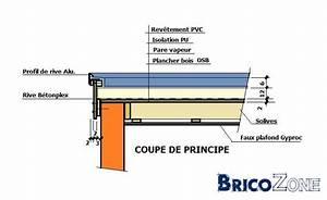 Isolation Liège Bitumé : isolation toiture plate inclin e zinc ~ Premium-room.com Idées de Décoration