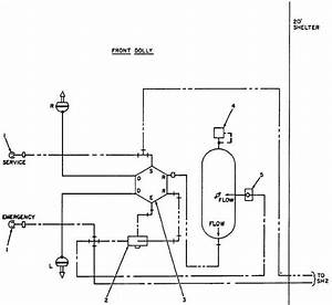 Figure 2  Dolly Set Air System Diagram  Sheet 1 Of 2