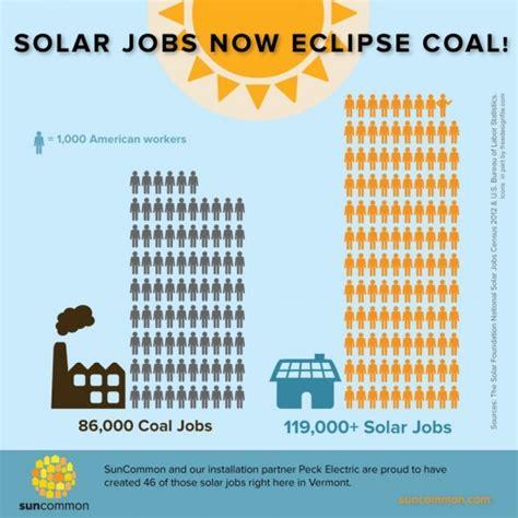 generating   power renewable energy generates