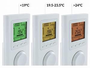 Radiateur Double Coeur De Chauffe : radiateur lectrique bi jonction inertie conomique ~ Dailycaller-alerts.com Idées de Décoration