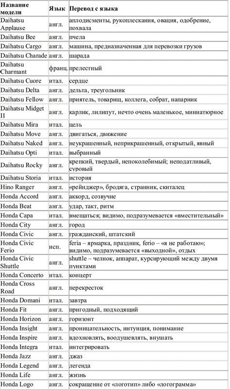 Перевод 'context' с английского на русский в бесплатном словаре и многие другие русские переводы. - bab.la словарь