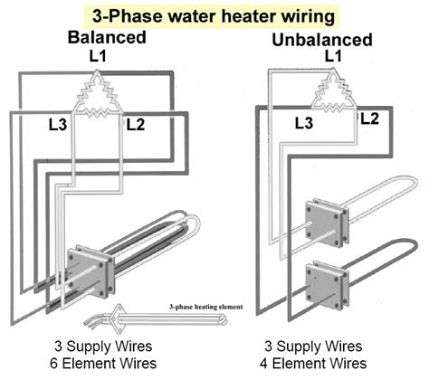 Phase Immersion Heater Wiring Diagram Electrical