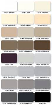 interior door handles home depot grout home depot on polyblend grout color chart