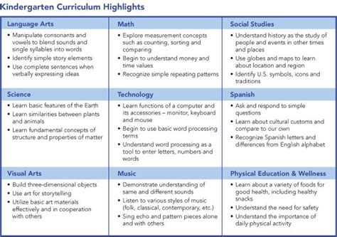 preschool curriculum program kindergarten curriculum highlights homeschool 473