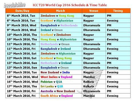 T20 World Cup 2016 Schedule & Time Table Flowchart For If Else Statement In C Contoh Majemuk Proses Audit Menghitung Harga Pokok Penjualan Simbol Sub Process Condition Untuk Cara Membuat Then