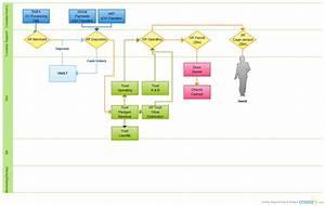 Cash Management Workflow Diagram : cash management flowchart flowchart creately ~ A.2002-acura-tl-radio.info Haus und Dekorationen