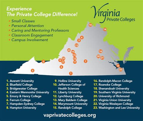 Council Of Independent Colleges In Virginia. Swollen Toe Signs. Eccentric Signs Of Stroke. Effect Signs. Template Signs Of Stroke. Arma 3 Signs. Line Leader Signs Of Stroke. Ich Signs. Die Cut Signs
