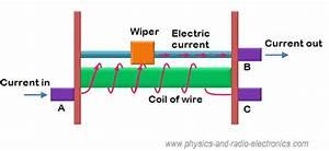 Define Resistor Resistance