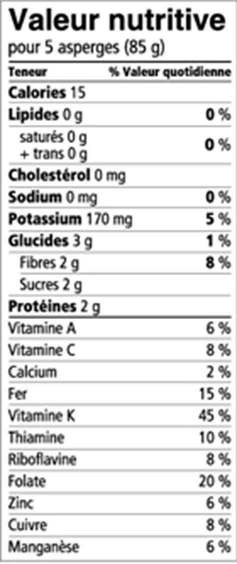 plats cuisin駸 weight watchers avis valeur nutritionnelle des pates 28 images tableau de valeur nutritive plats