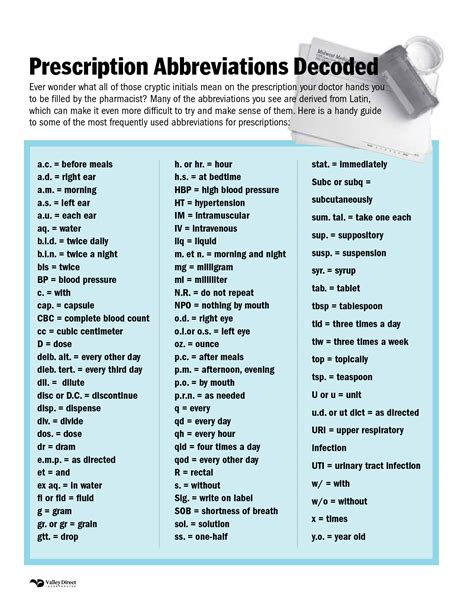 pharmacy ls for reading prescription abbreviations decoded common sig codes used