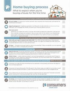 get our home buying process checklist With house buying checklist template
