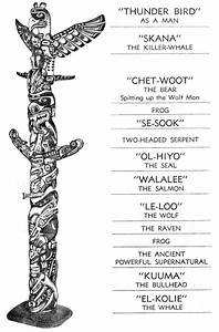 native american totampole animal symbols and meanings ...