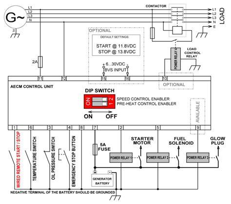 Pre Heat Control Enabled Automatic Diesel Generator