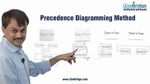 Precedence Diagramming Method  Pdm  In Project Management
