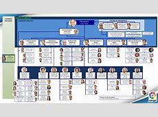 LaLiga Organization Liga de Fútbol Profesional