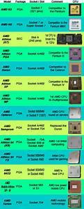 Cpu Fan Chart Intel Vs Amd Cpu