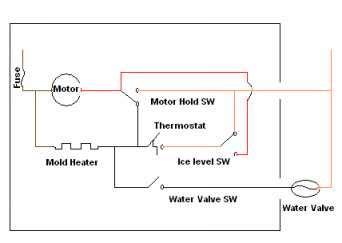 ge ice maker wiring schematic wiring diagram