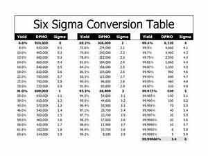 Afandianakdjokam Blogspot  Materi 5   Six Sigma