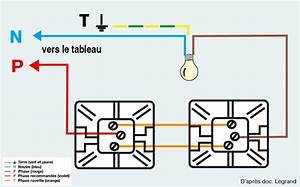 Le Va Et Vient : ajouter un interrupteur sans fil legrand les chroniques ~ Dailycaller-alerts.com Idées de Décoration