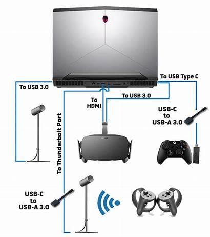 Oculus Alienware Rift R3 Headset Vr R4