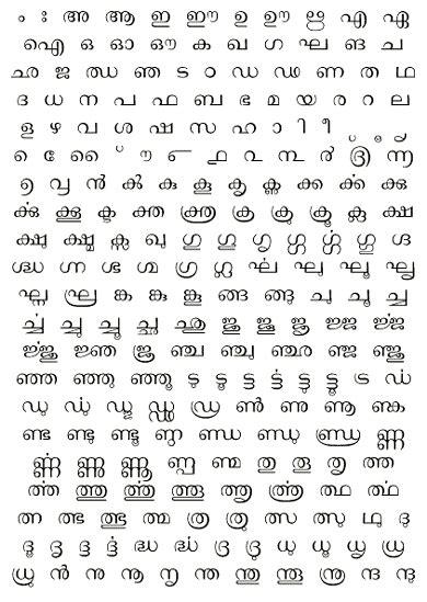 Punjabi Alphabet Printable Worksheets