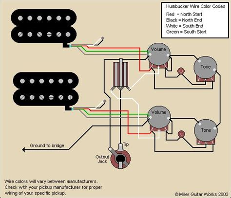 Hum Issue With Les Paul Traditional Pro The Gear Page