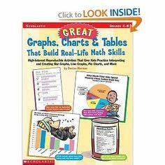 Charts Tables And Graphs Scholastic 50 Best Math Graphs Images Math Math Activities