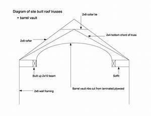 One Man U0026 39 S Hands  9  Building The Barrel Vault Ceiling