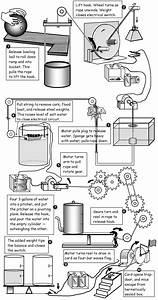 Theme  Humor  Original  Clever  Rube Goldberg Machines