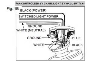 harbor ceiling fan wiring 12 methods to give you lighting and coolness warisan