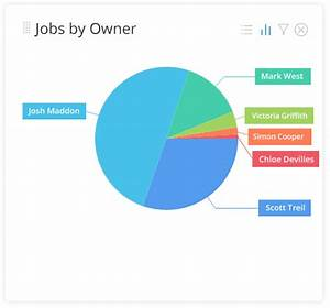 applicant tracking system bullhorn With how do applicant tracking systems work