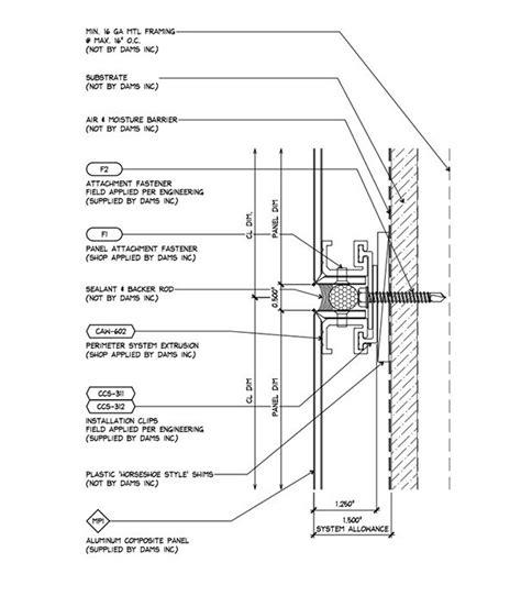 wall cladding systems wet joint details
