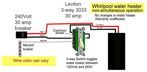 Wiring Diagram For Volt Generator Plug