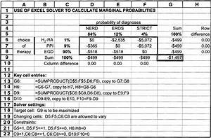 Figure Ure 2  Excel Spreadsheet Representation Of The