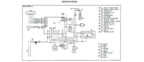 dometic thermostat wiring diagram michaelhannan co